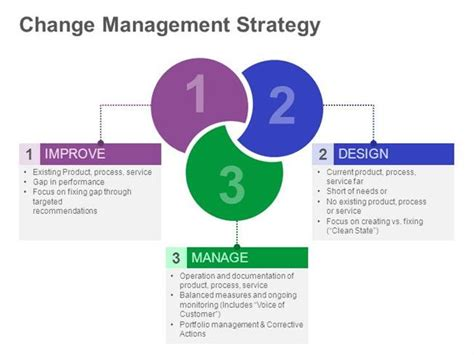 change management system  beginners guide  running