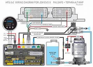 Mitsubishi Evo  Jdm  Wiring Diagrams For Hfs-3  All Non-us Models