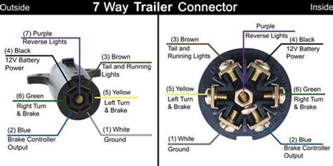 Pin Trailer Wiring Diagram Dodge Diesel