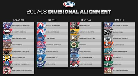 ahl alignment announced theahlcom