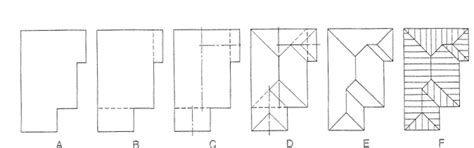 Hip Roof Plans by Hip Roof Framing And Building