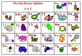 jolly phonics letter order jolly phonics sound mat by adeleshirley teaching 52914