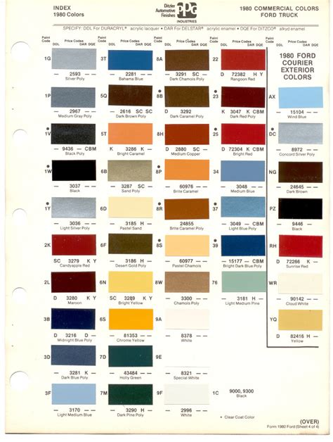 match ppg paint codes pictures to pin on pinsdaddy