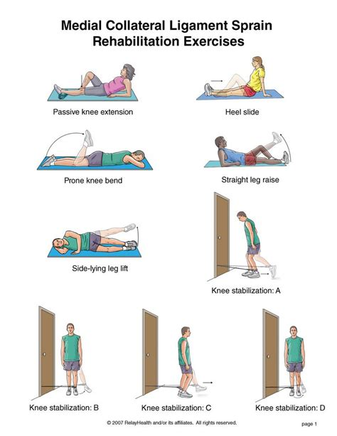 mcl knee rehab 2 fitness acl rehab knee exercises