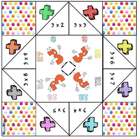 Multiplications Ce2  Jeu Des Cocottes Profissime