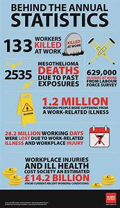 Hse Health And Safety Statistics 2014  U2013 Rospa Workplace