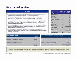 Business restructuring plan template 28 images small for Reorganization plan template