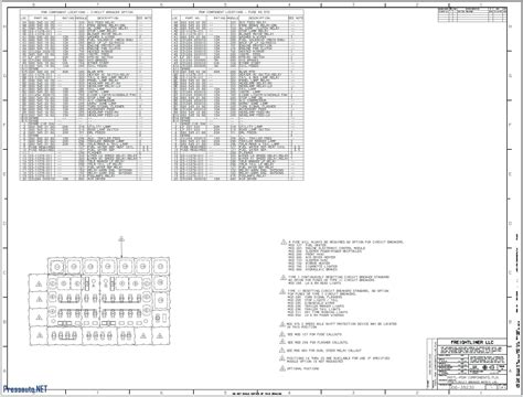 Fl60 Fuse Box Diagram by Freightliner Fuse Panel Diagram Untpikapps