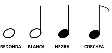 figuras musicales tic  musica