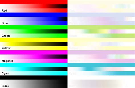 color printer test page 38 color test print page hp photosmart d7363 radiokotha