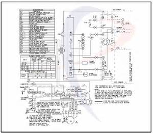 similiar old furnace wiring diagram keywords pump thermostat wiring diagram on old lennox furnace wiring diagram