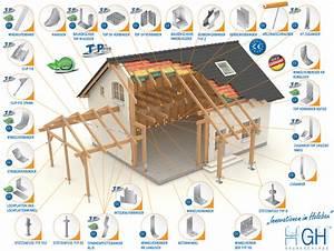 Holzverbindungen Ohne Schrauben : gh baubeschl ge gmbh ~ Yasmunasinghe.com Haus und Dekorationen