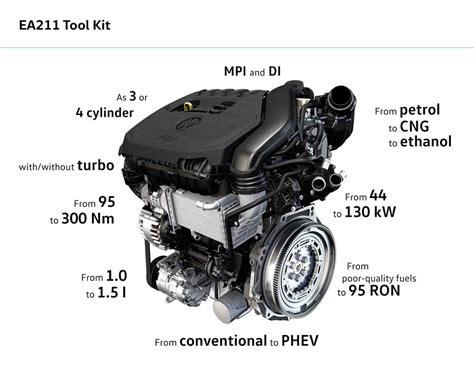 asi funciona el futuro motor volkswagen  tsi