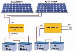 Solaranlage Mit Batterie : ausgezeichnet schaltplan f r solarpanel system fotos der ~ Whattoseeinmadrid.com Haus und Dekorationen