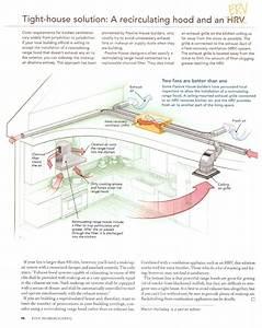 Efficient Passive House Kitchen Ventilation  Makeup