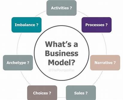 Business Definition Innovation Define Too Mediocre Al