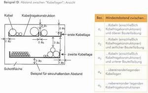 Kabel Berechnen : geba brandschutz abstandsregeln ~ Themetempest.com Abrechnung