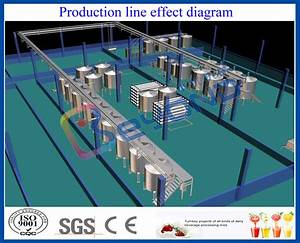 Small Milk Production Line For Making Fresh Milk Uht