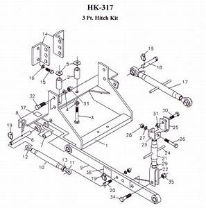 Collection Of John Deere X320 Wiring Diagram Download