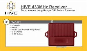 Transmitter Solutions Hive-433mhz