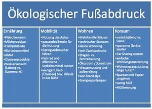ökologischer Rucksack Berechnen : kologischer fu abdruck definition und einfl e zu ~ Themetempest.com Abrechnung