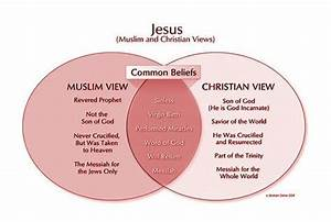 Comparison Chart Between Christianity Islam And Judaism 12 Best Images About World Religion On Pinterest