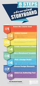 19 best L&D Infographics images on Pinterest ...