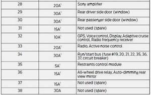 2010 Ford Focus Interior Fuse Box Diagram : 24 2012 ford fusion fuse box diagram ~ A.2002-acura-tl-radio.info Haus und Dekorationen