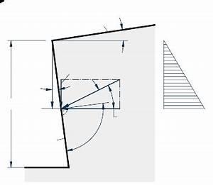 Erdaushub Berechnen Auflockerungsfaktor : erddruck bauformeln formeln online rechnen ~ Themetempest.com Abrechnung