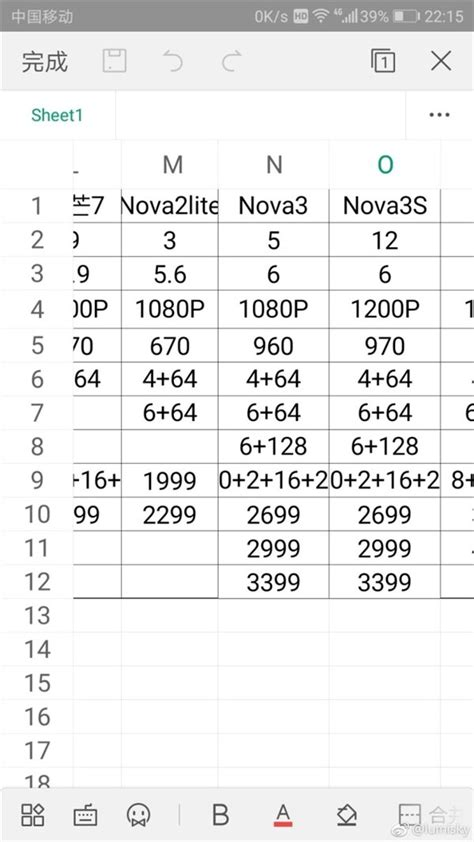 Huawei Mate 20, Nova 3 & Enjoy 8 Coming In 2018, Specs