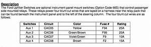 F250 Upfitter Switch Wiring Diagram : ford upfitter switch question page 2 south bay riders ~ A.2002-acura-tl-radio.info Haus und Dekorationen