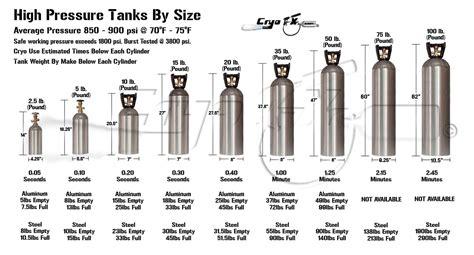 20 Lb Co2 Tank Dimensions | 20 Pound Co2 Tank Dimensions