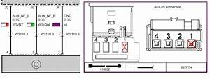 Nbt  Cic  Ccc Retrofit In E39  E38  E53
