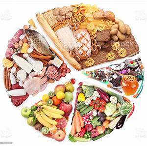 A Pie Chart Concept Of A Healthy Food Stock Photo