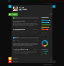 shiftcv resume portfolio by themerex themeforest