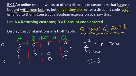 truth table  logic gate examples youtube