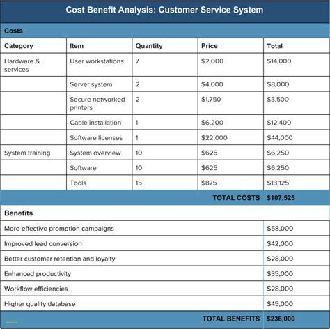 revenue cycle performance metrics spreadsheet  xls