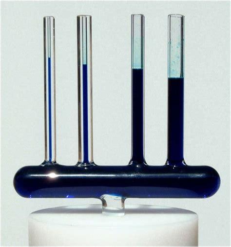 vasi capillari vasi comunicanti tecras srl