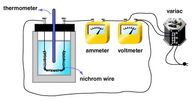 Understanding Electricity Learn About