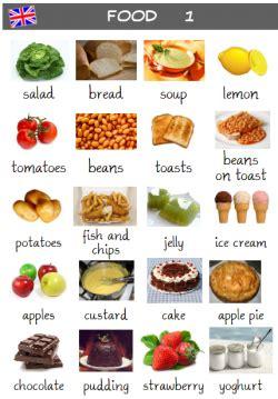 vocabulaire anglais cuisine la nourriture vocabulaire anglais et carte mémoire