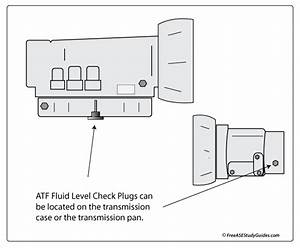 Automatic Transmission Fluid Check
