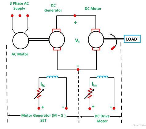 ward leonard method  speed control  armature voltage control circuit globe