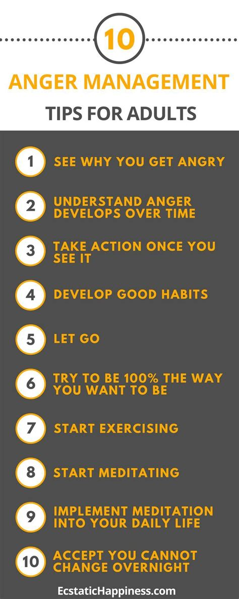 psychology infographic read   anger management