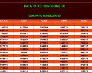 result hk hari  tercepat