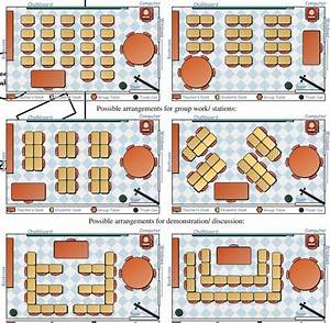 Lots Of Ideas On How To Set Up A Classroom  The Real