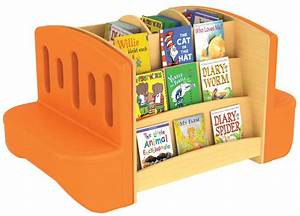 Kindergarten Furniture, Playschool Furniture in India
