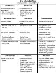 4. albuterol - ACTIVE LEARNING TEMPLATE Medication STUDENT