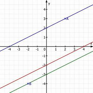 Schnittpunkte Von Funktionen Berechnen : schnittpunkt funktionsterme bestimmen und schnittpunkte ~ Themetempest.com Abrechnung