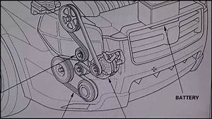 Acura Tl 2004 To 2008 How To Replace Timing Belt  Water