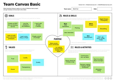 team canvas team canvas